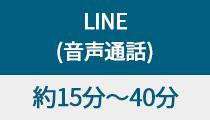 LINE音声通話 約15分-40分
