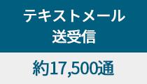 テキストメール送受信 約17,500通